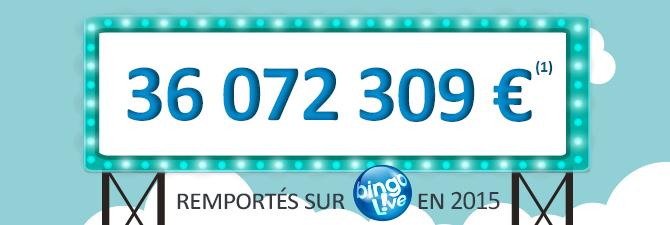 Bingo : nombre de gagnants 2015